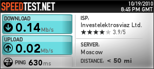 Скорость TrendNET TEW-639gr