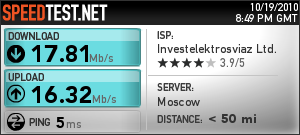 Скорость TrendNET TEW-633gr