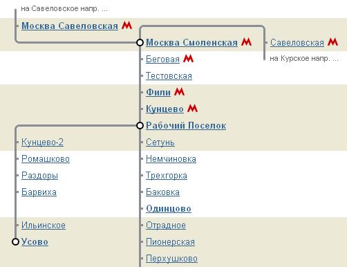 Схема маршрута электричек белорусского